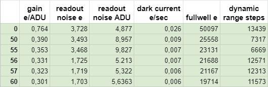 qhd268m-gain-values.jpg